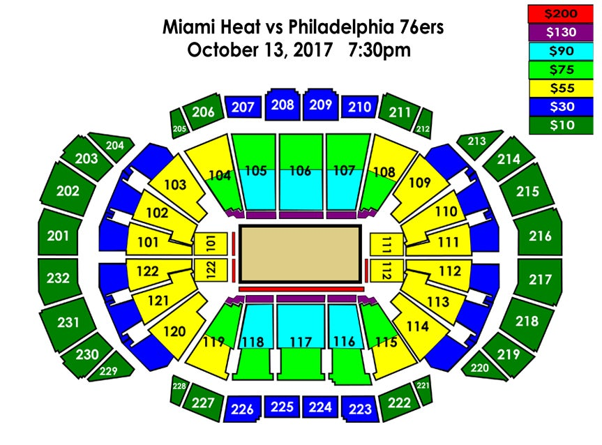 Miami Heat Vs Philadelphia 76ers Sprint Center