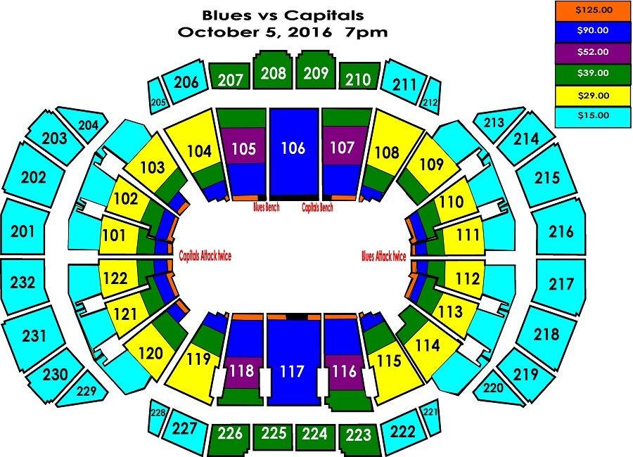 Washington Capitals Vs St Louis Blues Sprint Center
